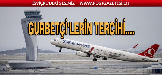 Gurbetçilerin Avrupa'da en fazla seçtiği havayolu şirketi belli oldu