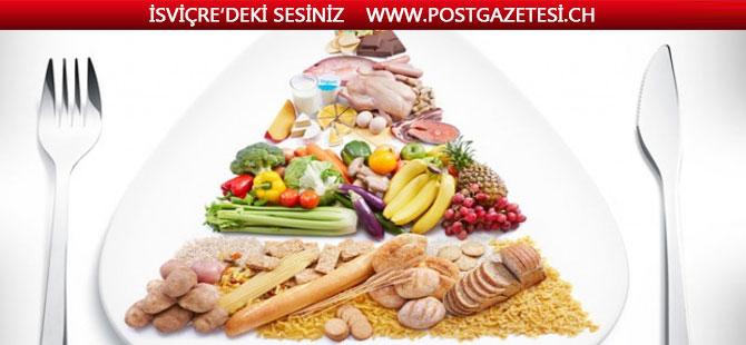 Ramazan ayında sağlıklı beslenmenin püf noktaları