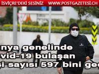 Dünya genelinde Kovid-19 bulaşan kişi sayısı 597 bini geçti