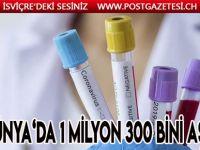 Dünya genelinde yeni tip koronavirüs vaka sayısı 1 milyon 300 bini aştı