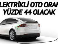 Elektrikli otomobillerin sayısı artacak