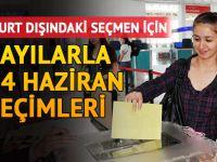 Yurt dışındaki seçmen için sayılar 24 Haziran seçimleri