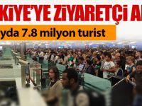 Türkiye'ye ziyaretçi akını